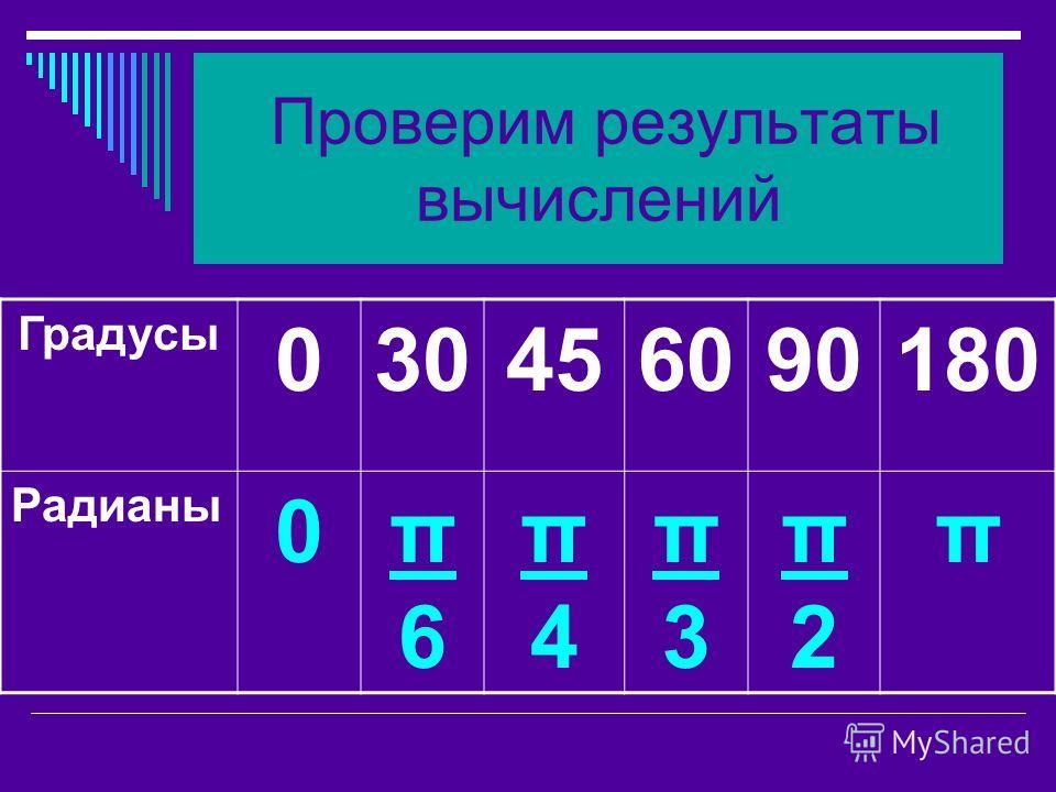 Проверим результаты вычислений Градусы 030456090180 Радианы 0π6π6 π4π4 π3π3 π2π2 π