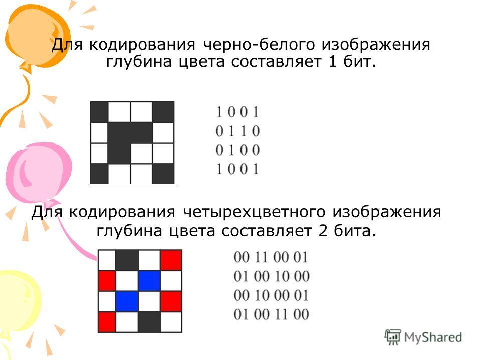 Для кодирования черно-белого изображения глубина цвета составляет 1 бит. Для кодирования четырехцветного изображения глубина цвета составляет 2 бита.