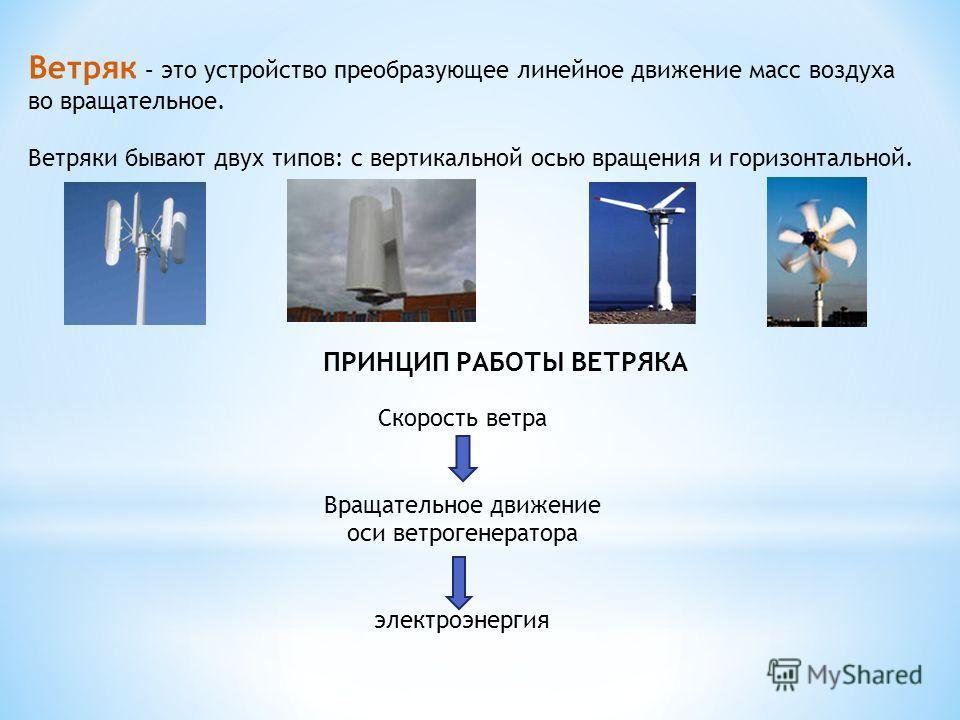 Ветряк – это устройство преобразующее линейное движение масс воздуха во вращательное. Ветряки бывают двух типов: с вертикальной осью вращения и горизонтальной. ПРИНЦИП РАБОТЫ ВЕТРЯКА Скорость ветра Вращательное движение оси ветрогенератора электроэне
