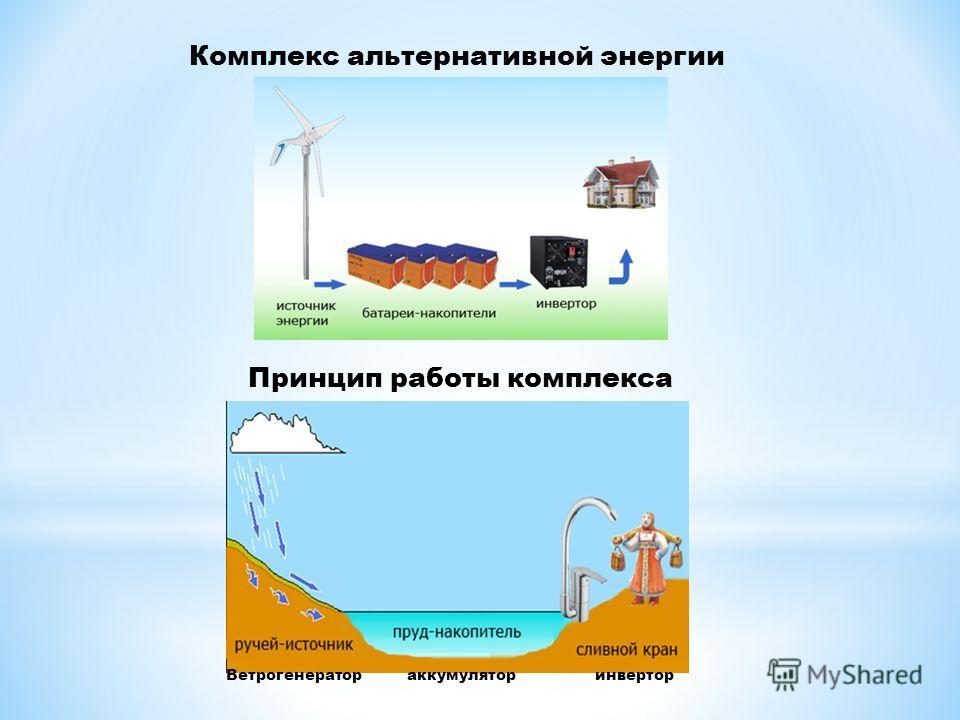 Комплекс альтернативной энергии Принцип работы комплекса Ветрогенератор аккумулятор инвертор