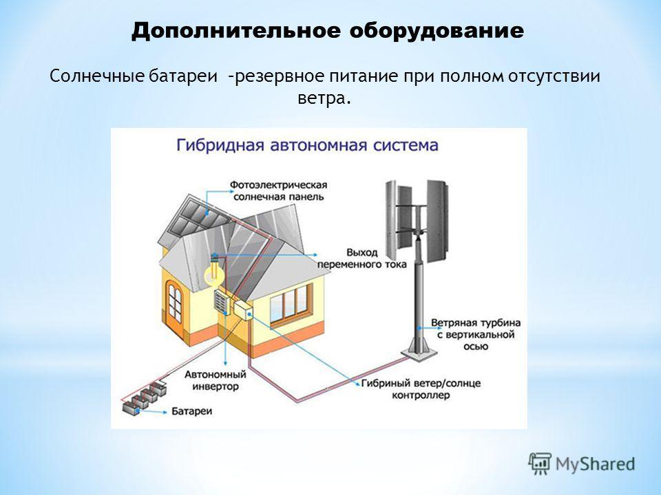 Дополнительное оборудование Солнечные батареи –резервное питание при полном отсутствии ветра.