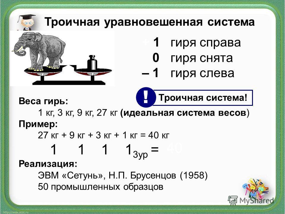 Троичная уравновешенная система + 1гиря справа 0гиря снята – 1гиря слева Веса гирь: 1 кг, 3 кг, 9 кг, 27 кг (идеальная система весов) Пример: 27 кг + 9 кг + 3 кг + 1 кг = 40 кг 1 1 1 1 3ур = Реализация: ЭВМ «Сетунь», Н.П. Брусенцов (1958) 50 промышле