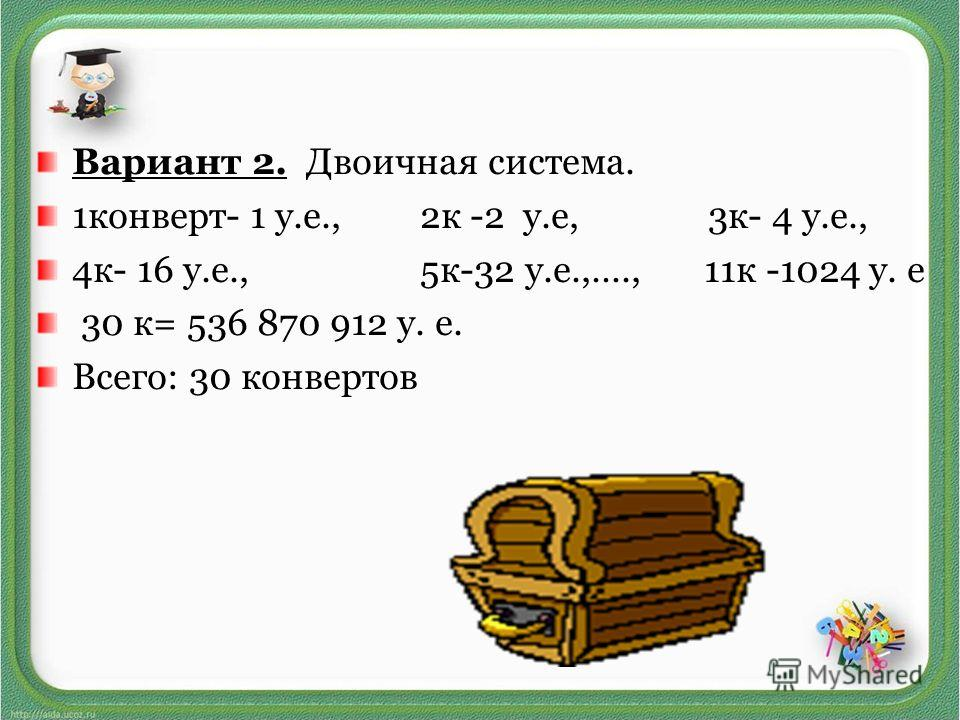 Вариант 2. Двоичная система. 1конверт- 1 у.е., 2к -2 у.е, 3к- 4 у.е., 4к- 16 у.е., 5к-32 у.е.,…., 11к -1024 у. е 30 к= 536 870 912 у. е. Всего: 30 конвертов