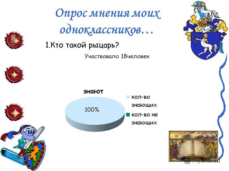 Скромность, порядочность, забота о ближних, дает право, Владимиру Григорьевичу, быть рыцарем не по званию, а по духу.