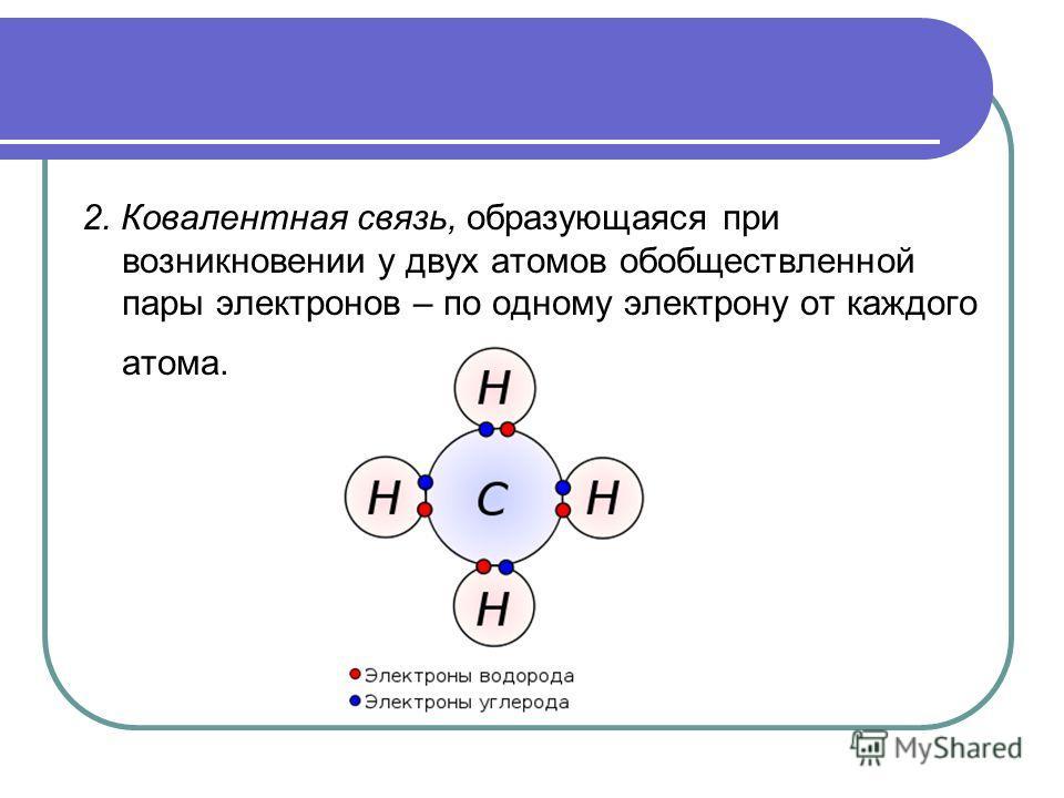 2. Ковалентная связь, образующаяся при возникновении у двух атомов обобществленной пары электронов – по одному электрону от каждого атома.
