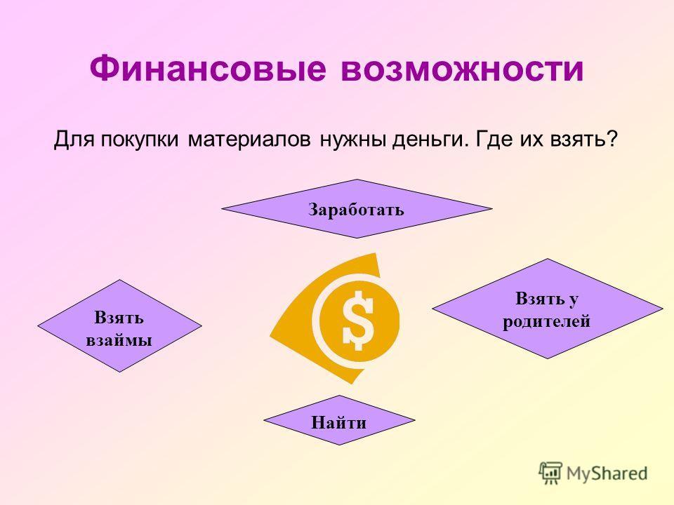 Финансовые возможности Для покупки материалов нужны деньги. Где их взять? Взять у родителей Взять взаймы Заработать Найти