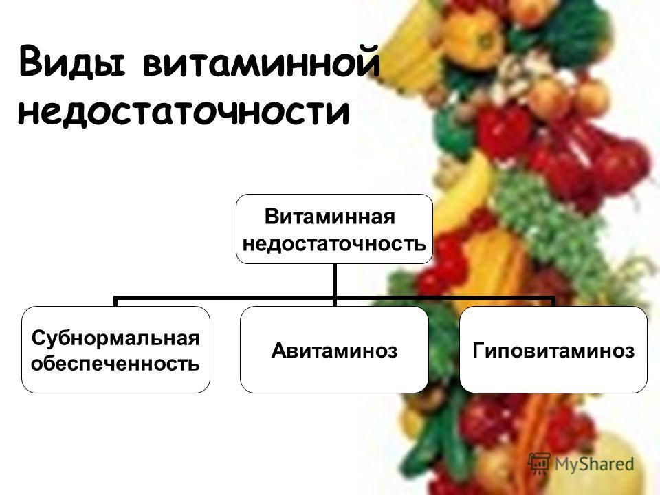 Виды витаминной недостаточности Витаминная недостаточность Субнормальная обеспеченность АвитаминозГиповитаминоз