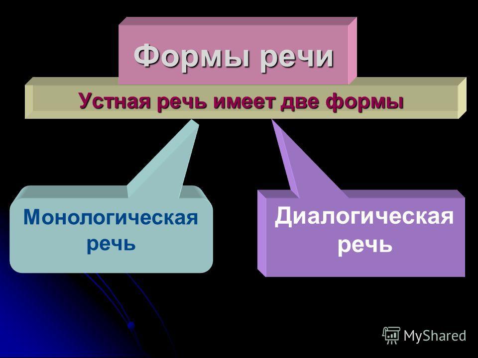 Устная речь имеет две формы Монологическая речь Диалогическая речь Формы речи