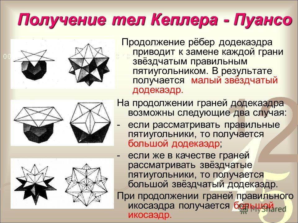 Большой звездчатый додекаэдр Большой икосаэдр Малый звездчатый додекаэдр Большой додекаэдр