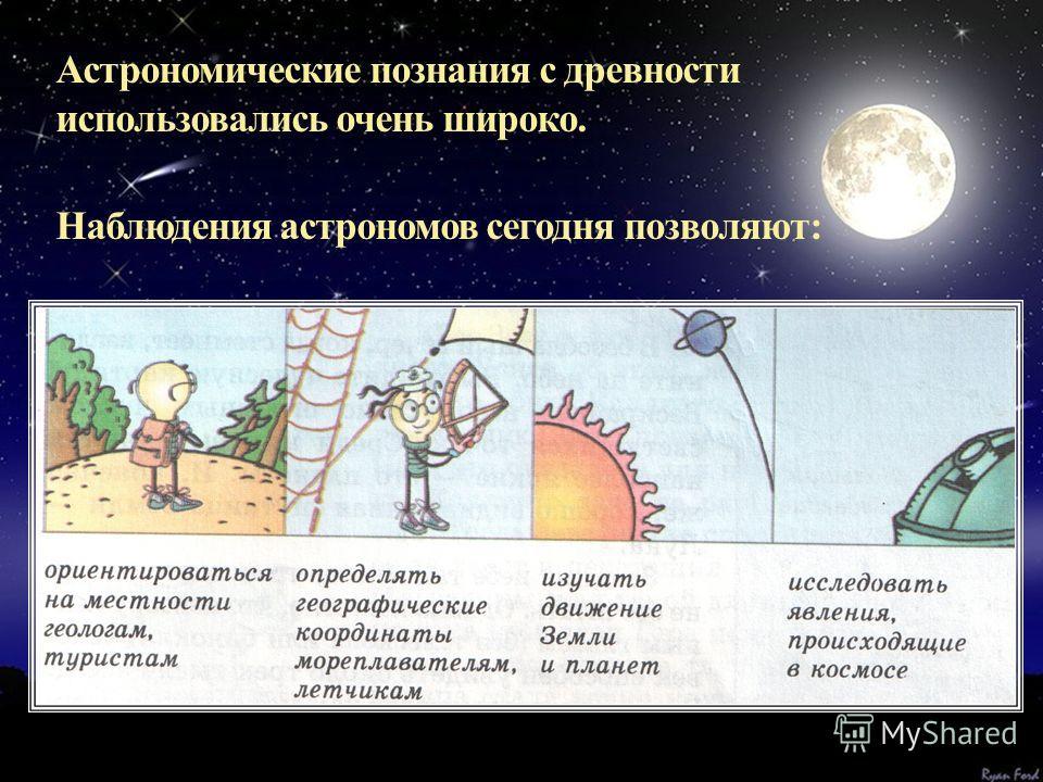Астрономические познания с древности использовались очень широко. Наблюдения астрономов сегодня позволяют: