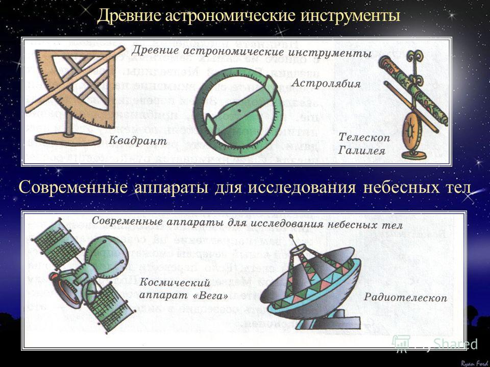 Древние астрономические инструменты Современные аппараты для исследования небесных тел