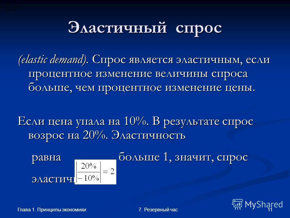 Глава 1. Принципы экономики 117. Резервный час Эластичный спрос (elastic demand). Спрос является эластичным, если процентное изменение величины спроса больше, чем процентное изменение цены. Если цена упала на 10%. В результате спрос возрос на 20%. Эл