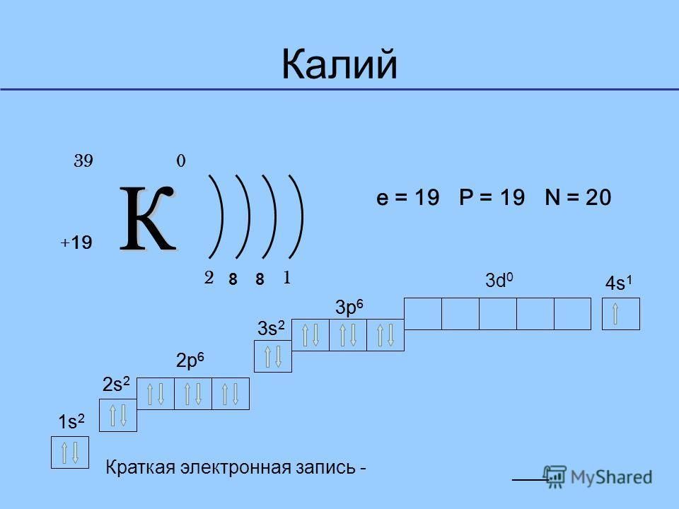 e = 19 P = 19 N = 20 39 0 Краткая электронная запись - + 19 2 8 1 8 ____ 1s21s2 1s21s2 2s22s2 2s22s2 2p62p6 2p62p6 3s23s2 3s23s2 3p63p6 3p63p6 4s14s1 4s14s1 3d03d0 Калий