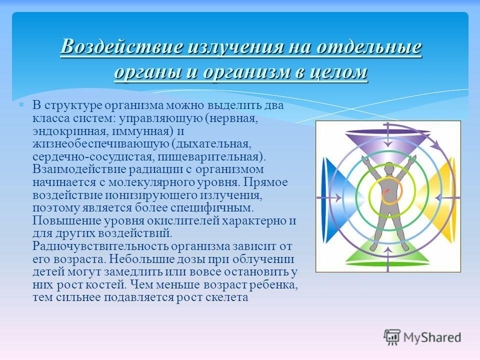 В структуре организма можно выделить два класса систем: управляющую (нервная, эндокринная, иммунная) и жизнеобеспечивающую (дыхательная, сердечно-сосудистая, пищеварительная). Взаимодействие радиации с организмом начинается с молекулярного уровня. Пр