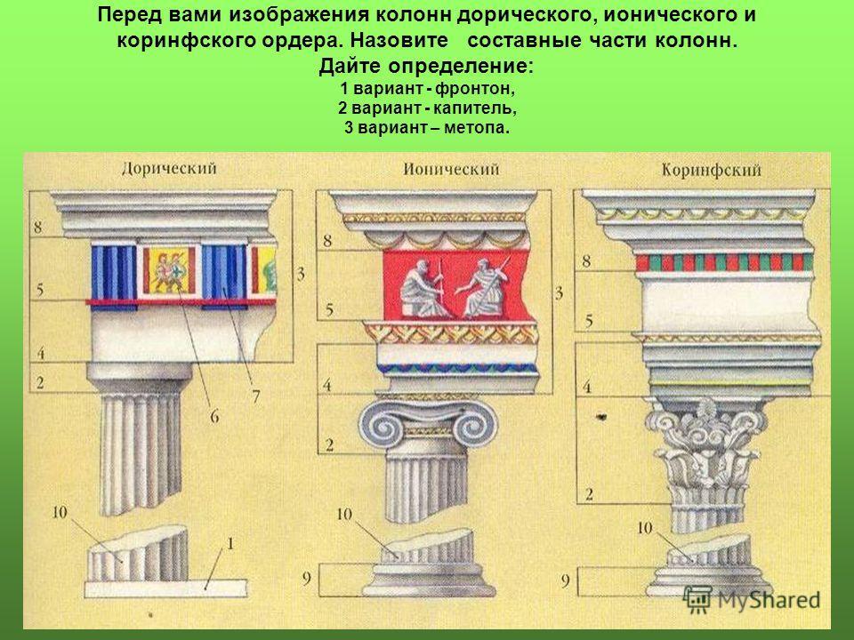 Перед вами изображения колонн дорического, ионического и коринфского ордера. Назовите составные части колонн. Дайте определение: 1 вариант - фронтон, 2 вариант - капитель, 3 вариант – метопа.
