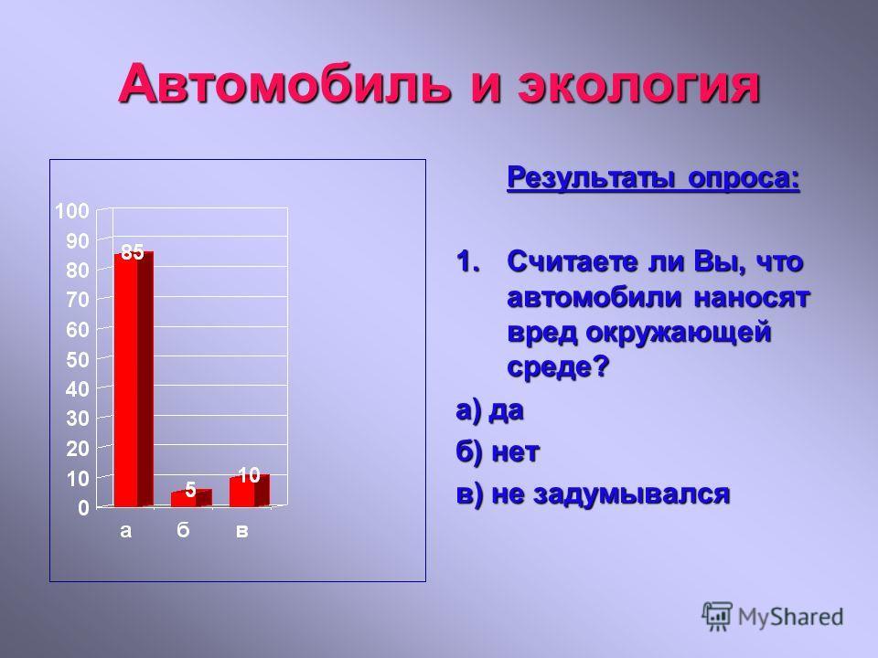 Автомобиль и экология Результаты опроса: 1.Считаете ли Вы, что автомобили наносят вред окружающей среде? а) да б) нет в) не задумывался