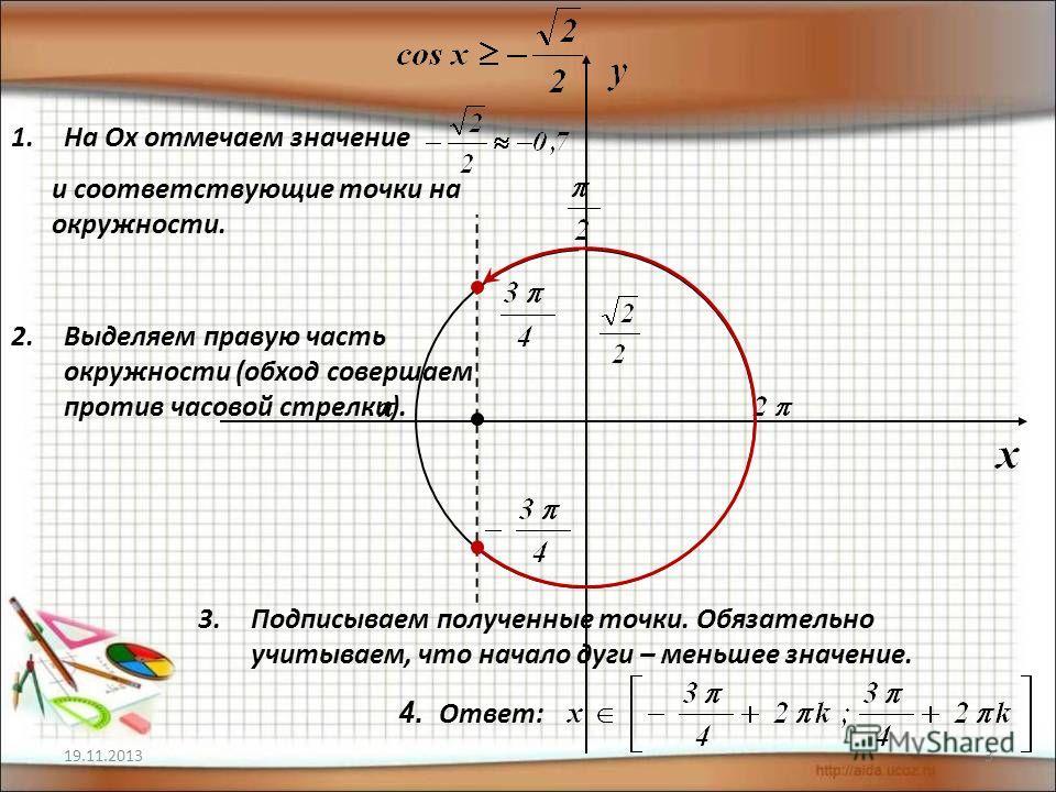 19.11.20133 1.На Ох отмечаем значение и соответствующие точки на окружности. 2.Выделяем правую часть окружности (обход совершаем против часовой стрелки). 3.Подписываем полученные точки. Обязательно учитываем, что начало дуги – меньшее значение. 4. От
