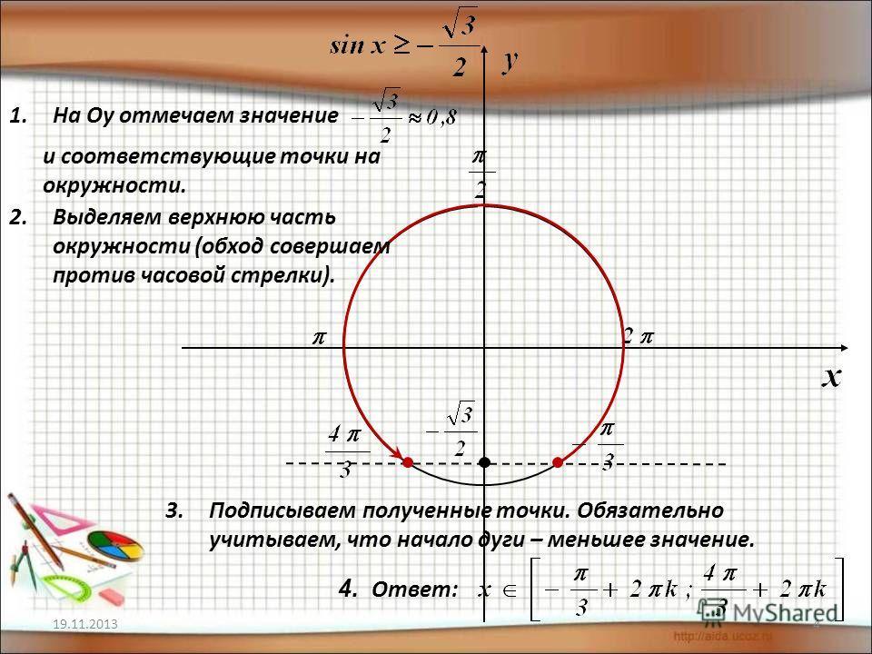19.11.20134 1.На Оу отмечаем значение и соответствующие точки на окружности. 2.Выделяем верхнюю часть окружности (обход совершаем против часовой стрелки). 3.Подписываем полученные точки. Обязательно учитываем, что начало дуги – меньшее значение. 4. О