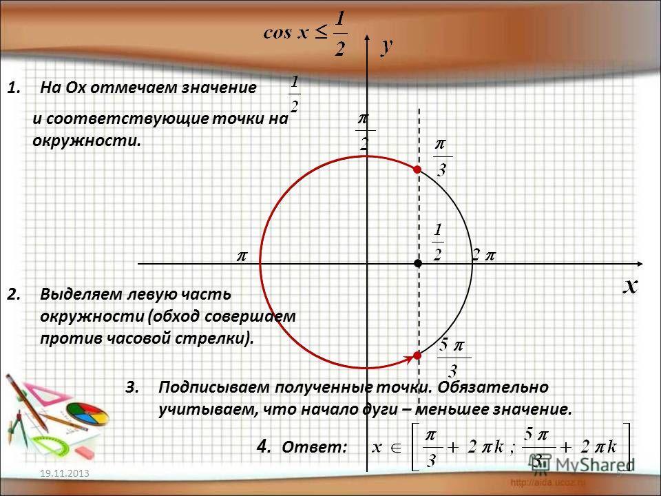 19.11.20135 1.На Оx отмечаем значение и соответствующие точки на окружности. 2.Выделяем левую часть окружности (обход совершаем против часовой стрелки). 3.Подписываем полученные точки. Обязательно учитываем, что начало дуги – меньшее значение. 4. Отв
