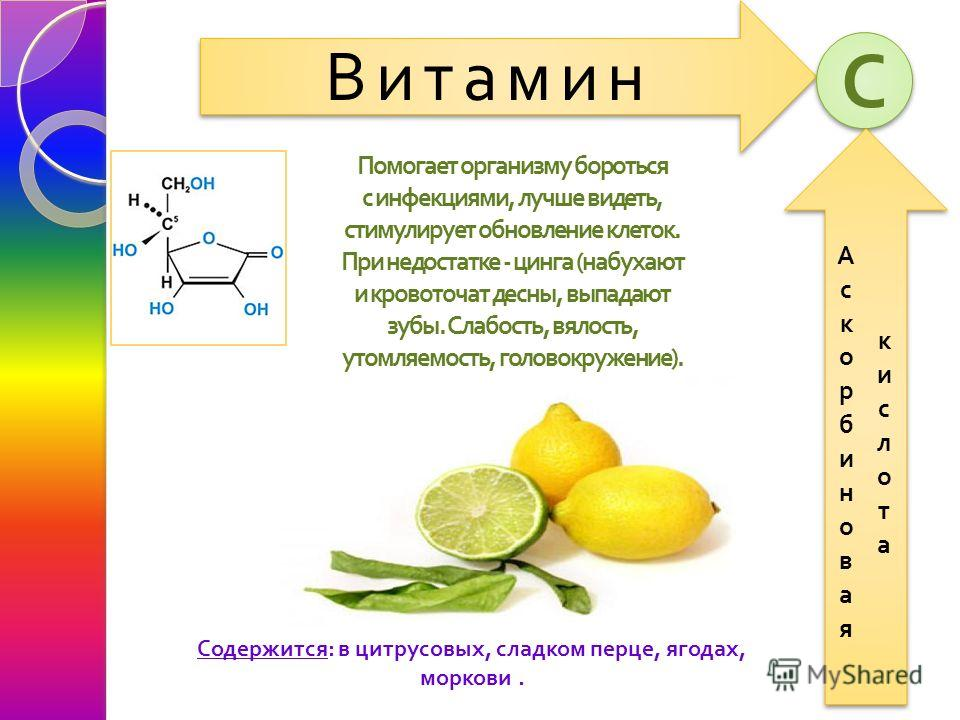 Витамин С С Помогает организму бороться с инфекциями, лучше видеть, стимулирует обновление клеток. При недостатке - цинга ( набухают и кровоточат десны, выпадают зубы. Слабость, вялость, утомляемость, головокружение ). Содержится: в цитрусовых, сладк