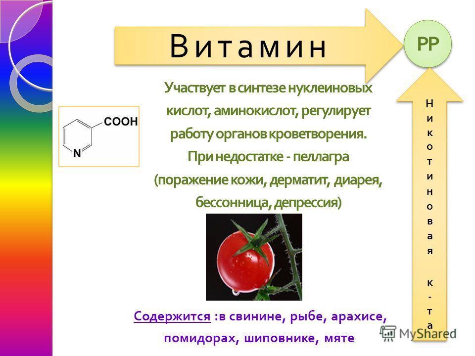 Участвует в синтезе нуклеиновых кислот, аминокислот, регулирует работу органов кроветворения. При недостатке - пеллагра ( поражение кожи, дерматит, диарея, бессонница, депрессия ) Содержится : в свинине, рыбе, арахисе, помидорах, шиповнике, мяте Вита