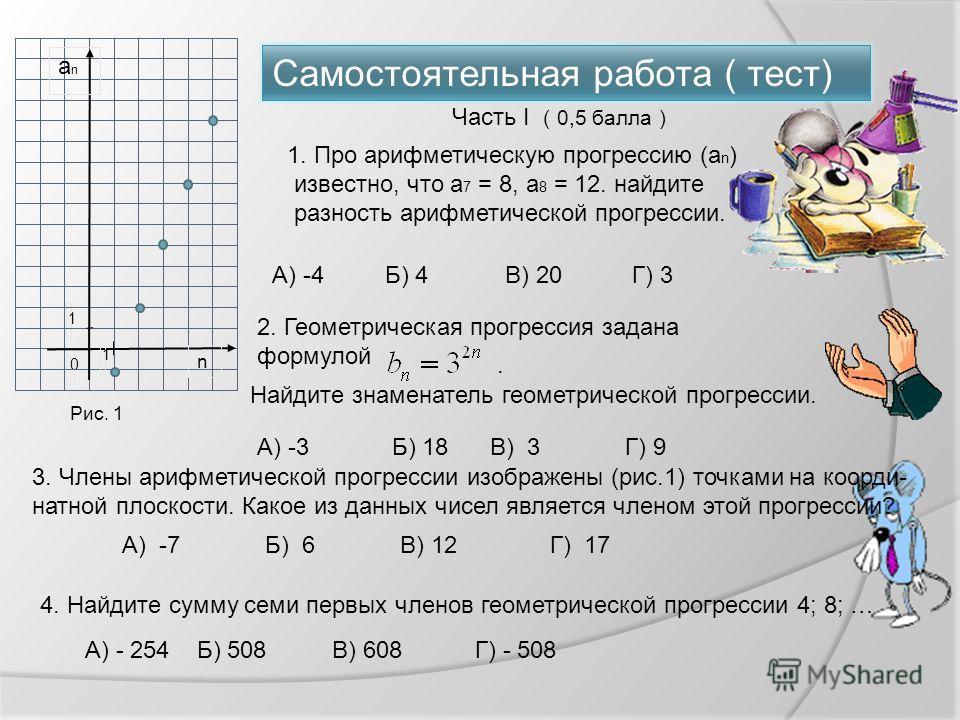 Самостоятельная работа ( тест) 0 1 1 n anan Рис. 1 1. Про арифметическую прогрессию (а n ) известно, что а 7 = 8, а 8 = 12. найдите разность арифметической прогрессии. А) -4Б) 4В) 20Г) 3 2. Геометрическая прогрессия задана формулой. Найдите знаменате