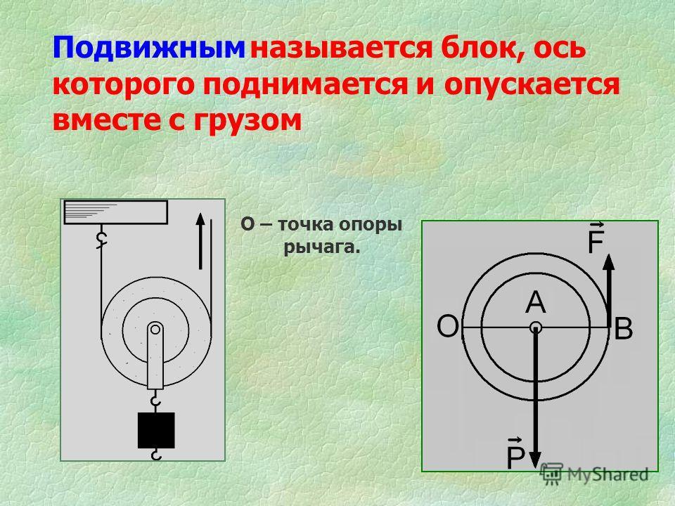 Подвижным называется блок, ось которого поднимается и опускается вместе с грузом О – точка опоры рычага.