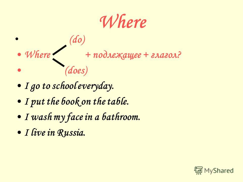 Where (do) Where + подлежащее + глагол? (does) I go to school everyday. I put the book on the table. I wash my face in a bathroom. I live in Russia.
