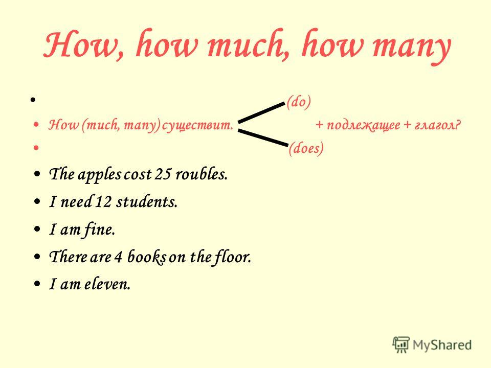 How, how much, how many (do) How (much, many) существит. + подлежащее + глагол? (does) The apples cost 25 roubles. I need 12 students. I am fine. There are 4 books on the floor. I am eleven.