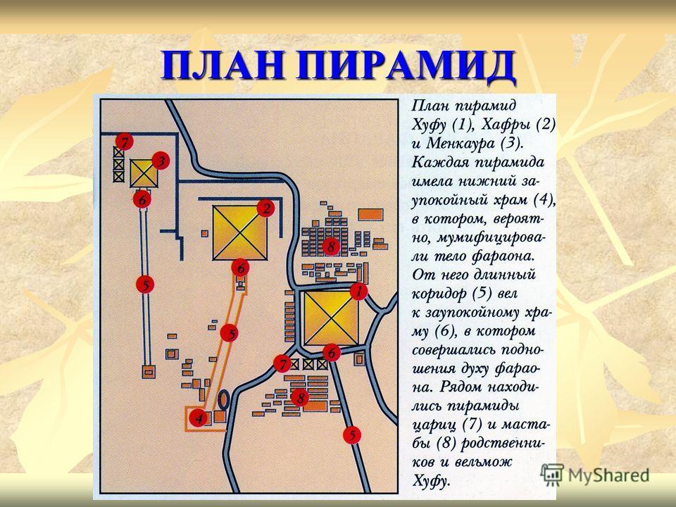 ПЛАН ПИРАМИД