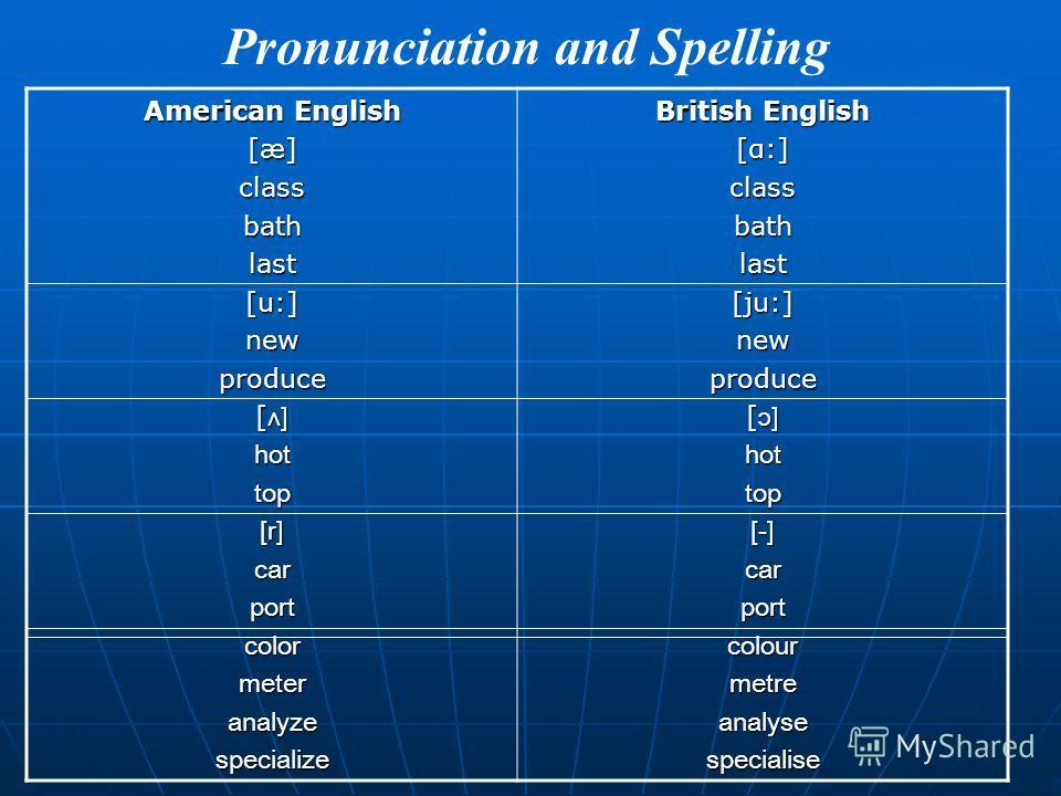 Pronunciation and Spelling American English [æ]classbathlast[u:]newproduce [ ʌ] hottop[r]carportcolormeteranalyzespecialize British English [α:] classbathlast[ju:]newproduce [ ɔ] hottop[-]carportcolourmetreanalysespecialise