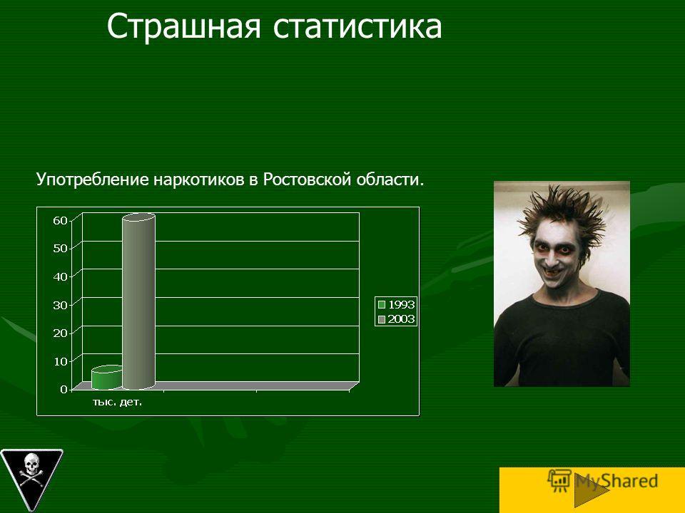 Употребление наркотиков в Ростовской области. Страшная статистика