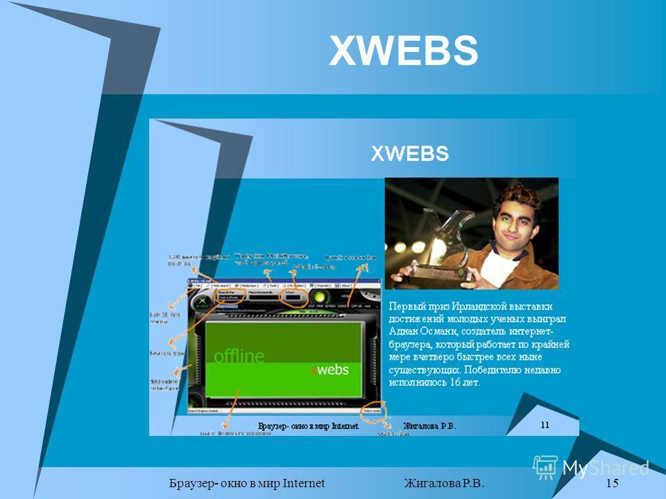 Браузер- окно в мир Internet Жигалова Р.В. 15 XWEBS