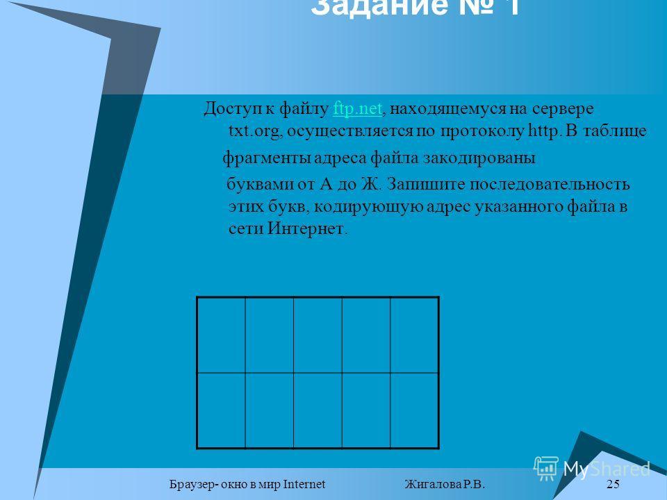 Браузер- окно в мир Internet Жигалова Р.В. 25 Задание 1 Доступ к файлу ftp.net, находящемуся на сервере txt.org, осуществляется по протоколу http. В таблицеftp.net фрагменты адреса файла закодированы буквами от А до Ж. Запишите последовательность эти