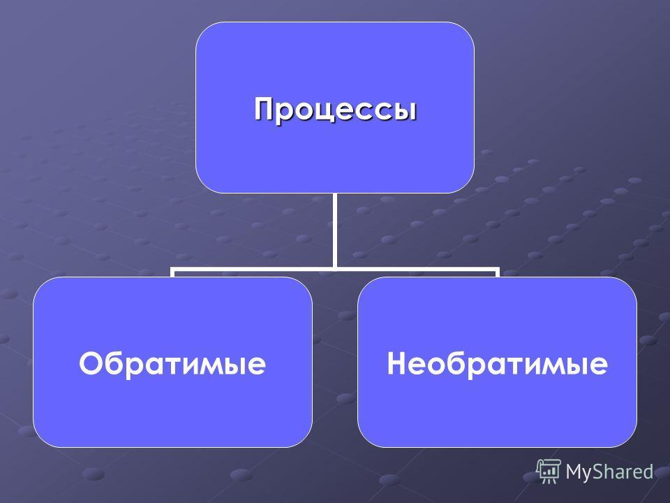 Процессы ОбратимыеНеобратимые