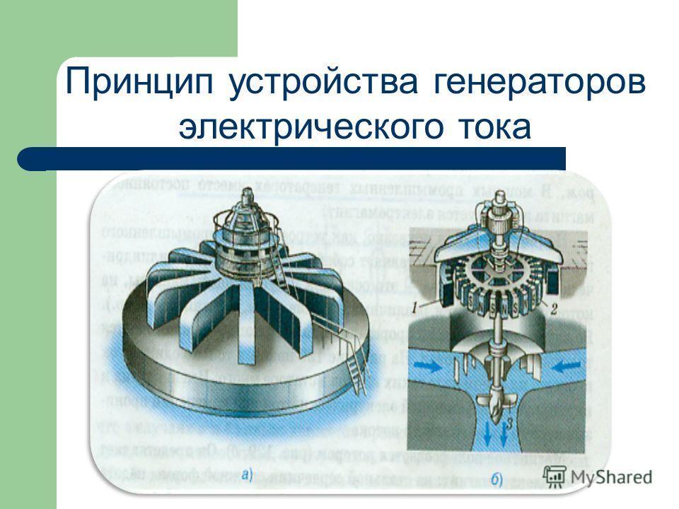 Принцип устройства генераторов электрического тока