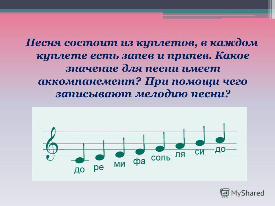 Песня состоит из куплетов, в каждом куплете есть запев и припев. Какое значение для песни имеет аккомпанемент? При помощи чего записывают мелодию песни?