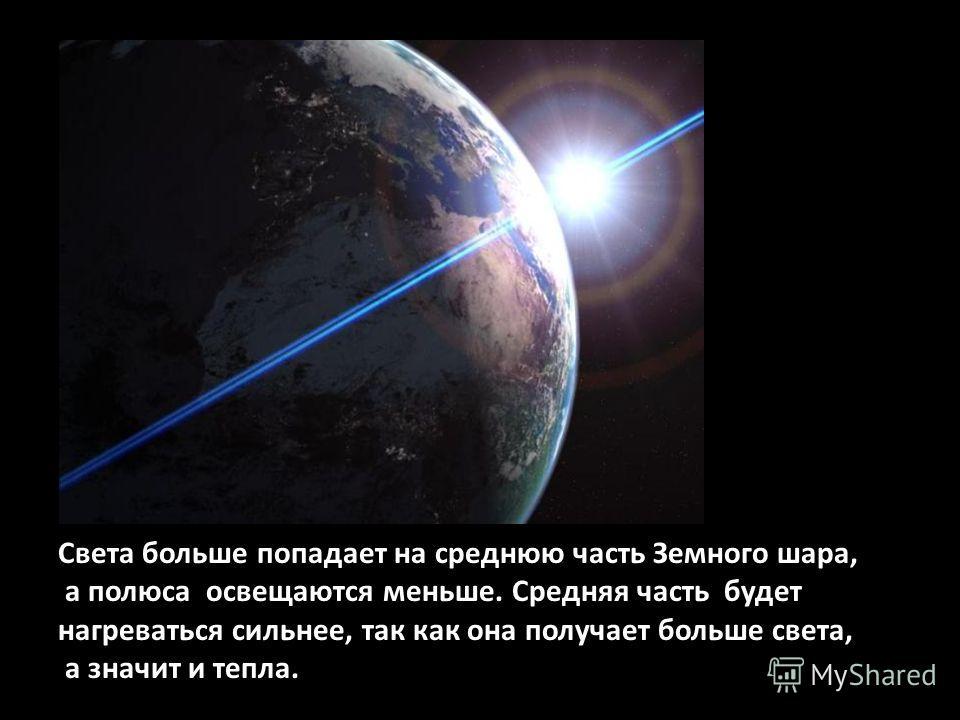 Света больше попадает на среднюю часть Земного шара, а полюса освещаются меньше. Средняя часть будет нагреваться сильнее, так как она получает больше света, а значит и тепла.