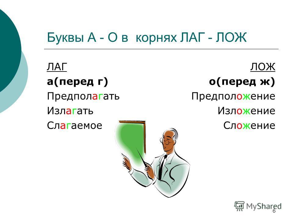 6 Буквы А - О в корнях ЛАГ - ЛОЖ ЛАГ а(перед г) Предполагать Излагать Слагаемое ЛОЖ о(перед ж) Предположение Изложение Сложение