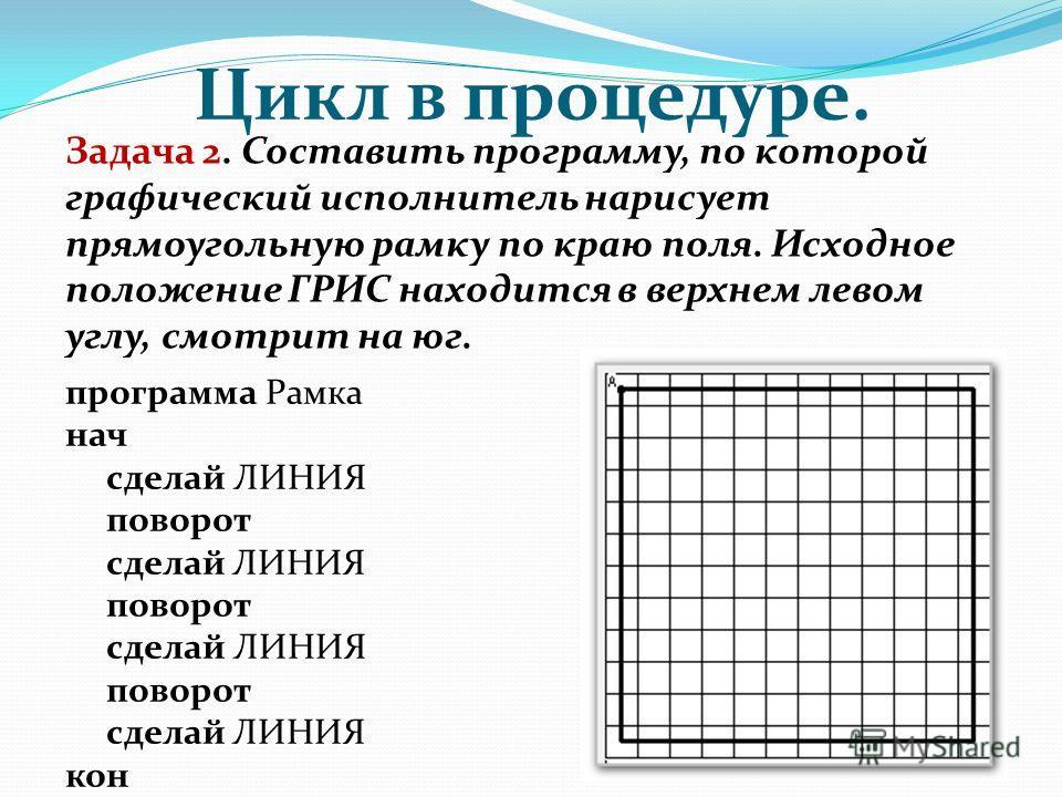 Цикл в процедуре. Задача 2. Составить программу, по которой графический исполнитель нарисует прямоугольную рамку по краю поля. Исходное положение ГРИС находится в верхнем левом углу, смотрит на юг. программа Рамка нач сделай ЛИНИЯ поворот сделай ЛИНИ