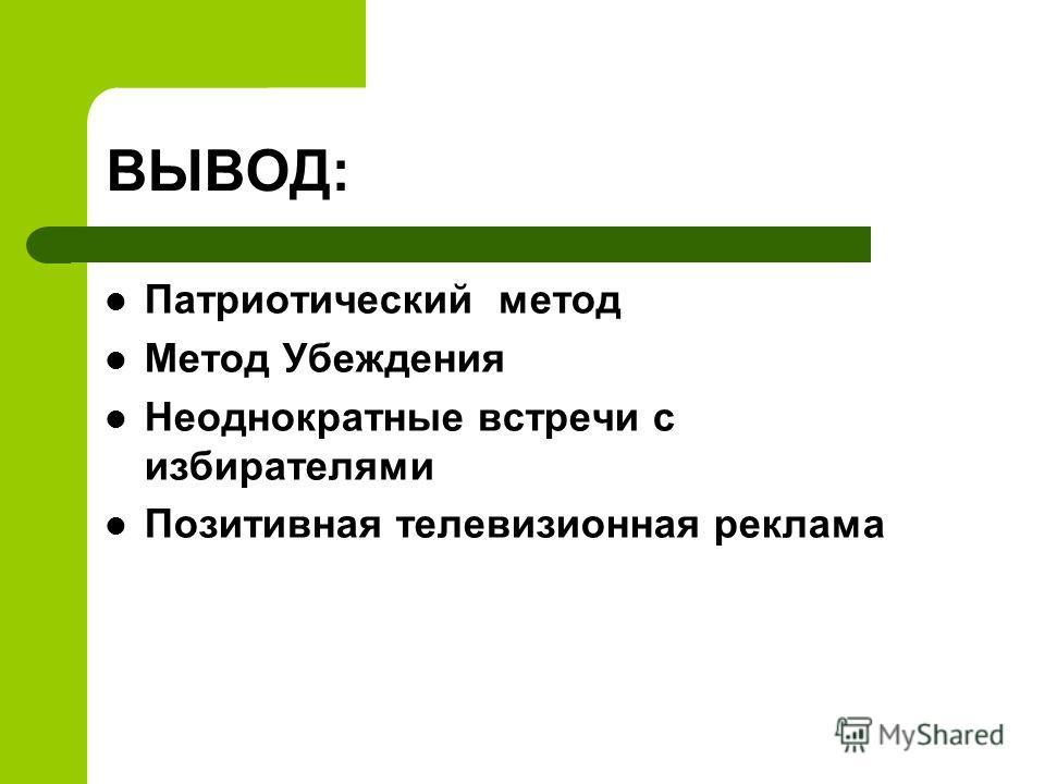 ВЫВОД: Патриотический метод Метод Убеждения Неоднократные встречи с избирателями Позитивная телевизионная реклама