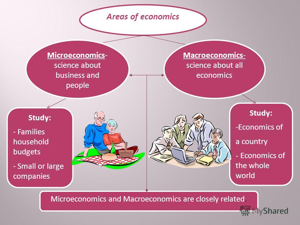 Areas of economics Microeconomics- science about business and people Macroeconomics- science about all economics Study: -Economics of a country - Economics of the whole world Study: - Families household budgets - Small or large companies Microeconomi
