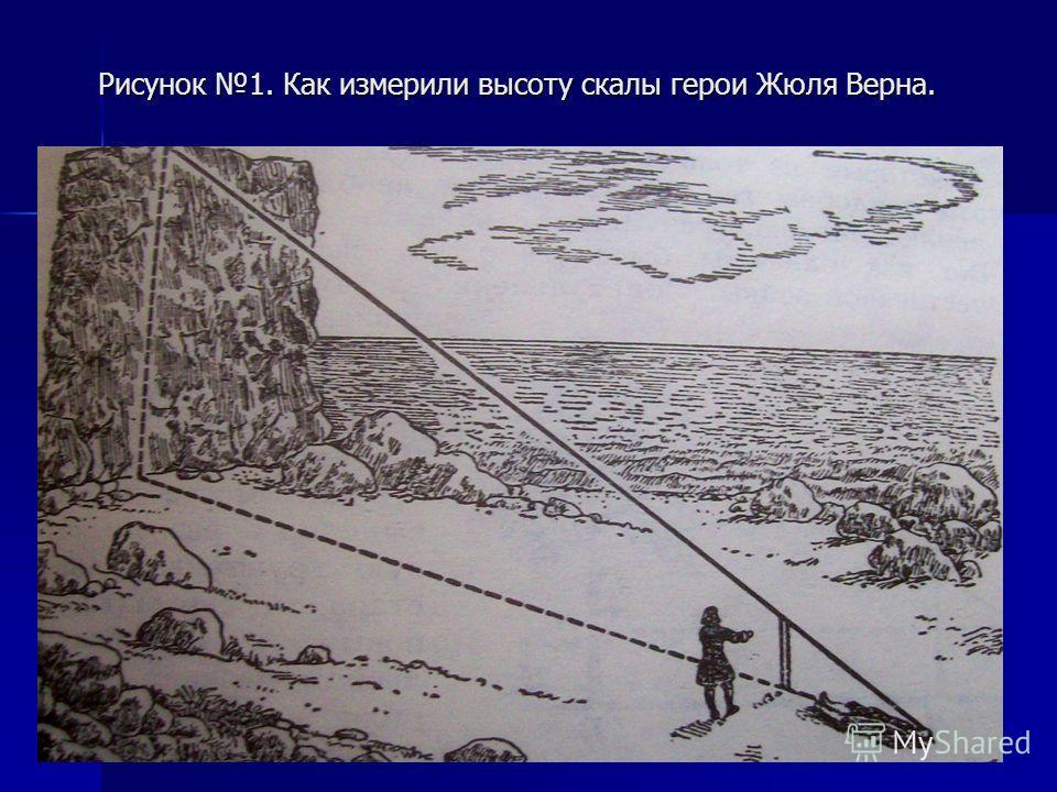 Рисунок 1. Как измерили высоту скалы герои Жюля Верна.