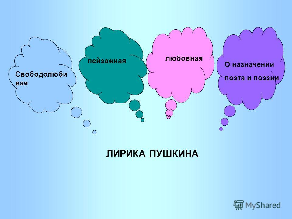 ЛИРИКА ПУШКИНА пейзажная любовная О назначении поэта и поэзии Свободолюби вая