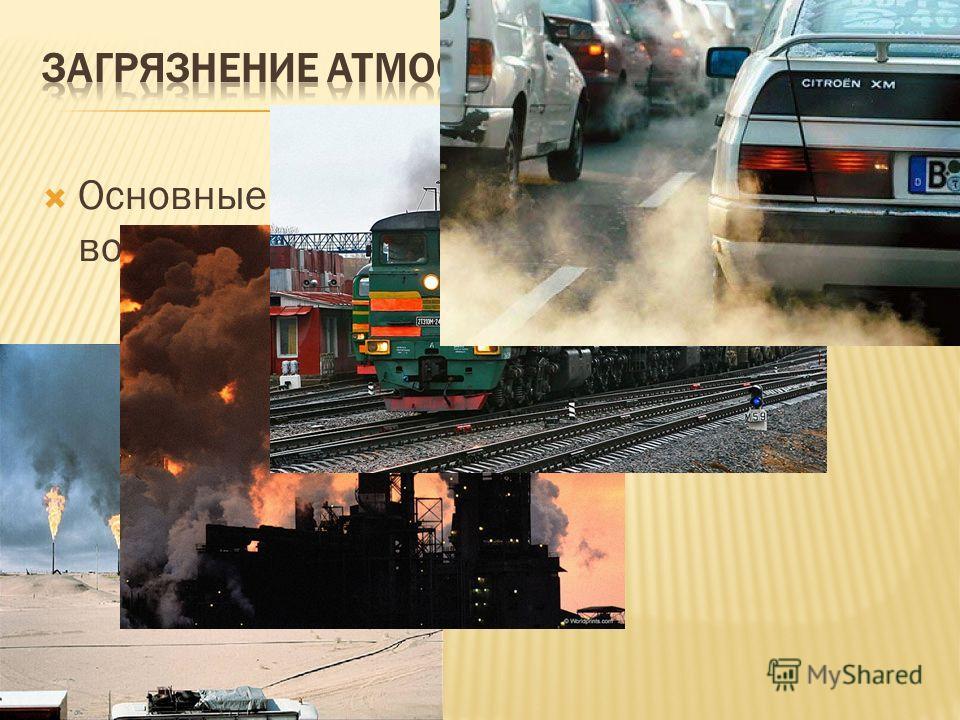 Основные загрязнители атмосферного воздуха: промышленность бытовые котельные транспорт.