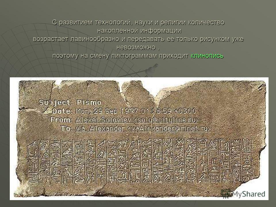 Зарождение письменности Со времён неандертальцев человечество пыталось сохранить информацию в виде рисунков и пиктограмм.