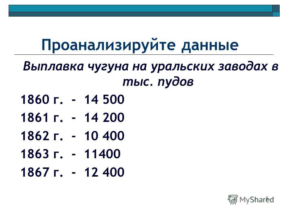 6 Проанализируйте данные Выплавка чугуна на уральских заводах в тыс. пудов 1860 г. - 14 500 1861 г. - 14 200 1862 г. - 10 400 1863 г. - 11400 1867 г. - 12 400