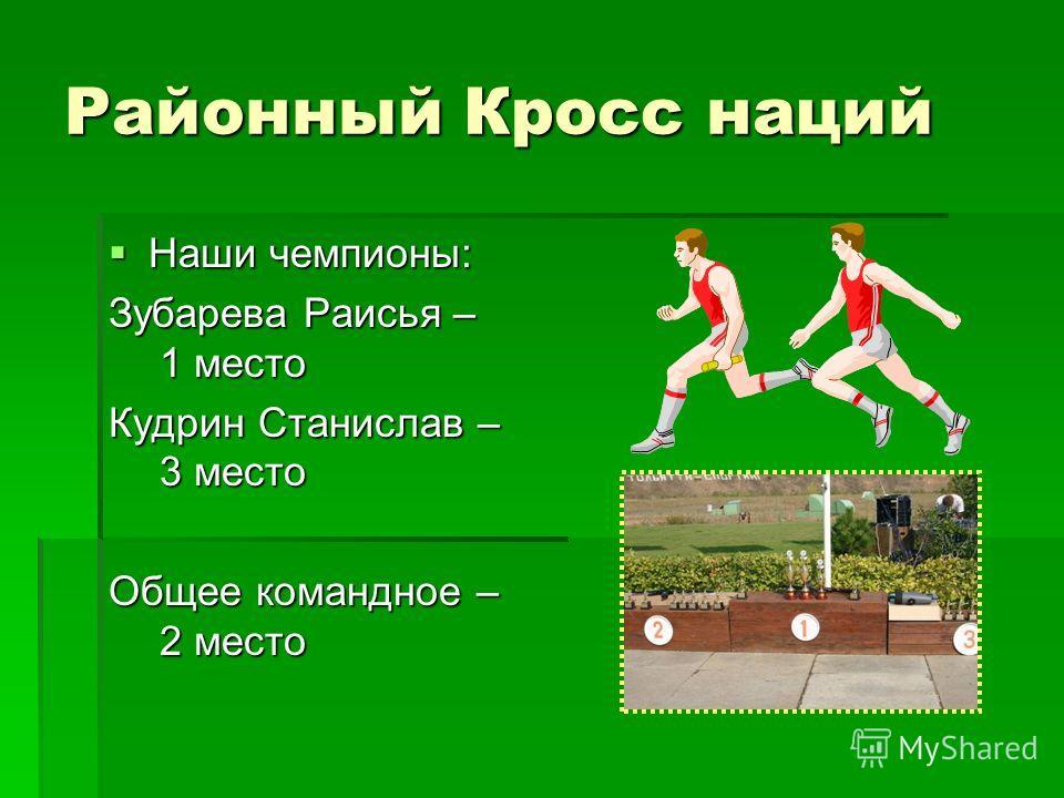 Кросс наций «Если хочешь быть красивым - бегай! Если хочешь быть умным - бегай! Если хочешь быть сильным - бегай!» - говорили древние греки. «Если хочешь быть красивым - бегай! Если хочешь быть умным - бегай! Если хочешь быть сильным - бегай!» - гово