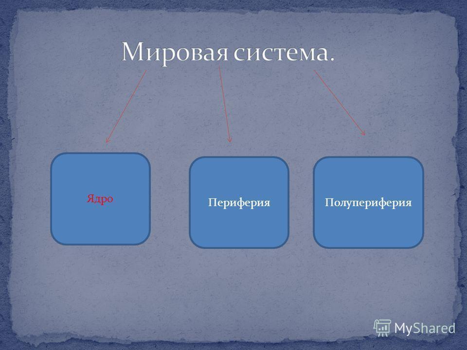 Ядро ПериферияПолупериферия
