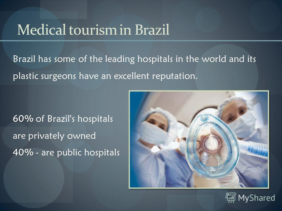 Medical tourism in Brazil Brazil has some of the leading hospitals in the world and its plastic surgeons have an excellent reputation. 60% 60% of Brazil's hospitals are privately owned 40% 40% - are public hospitals
